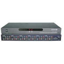4:2 ShinyBow Component Video+Digital/Analog Audio Matrix Switch
