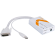 Mini DisplayPort Converters